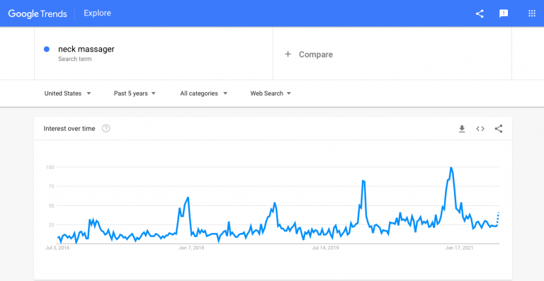 Google-Trends_interest-in-neck-massagers-768x397-1.png